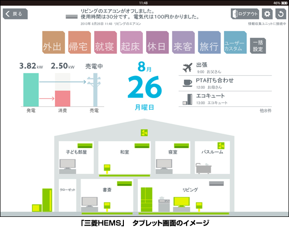 12月発売の「三菱HEMS」 同時にスマートハウス対応の家電を一斉投入
