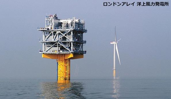 三菱商事、英国で世界最大洋上風力発電所からの電力を海底送電事業に参画