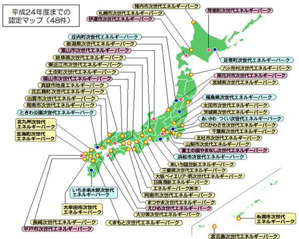 静岡県・鳥取県・宮崎県など 新たに8件が次世代エネルギーパーク計画に認定