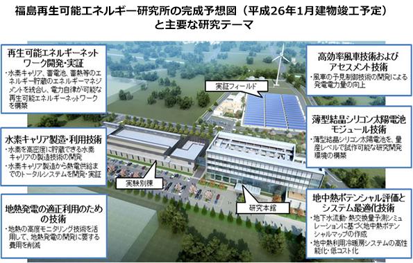 産総研、「福島再生可能エネルギー研究所」を設立 施設を来年4月に開所