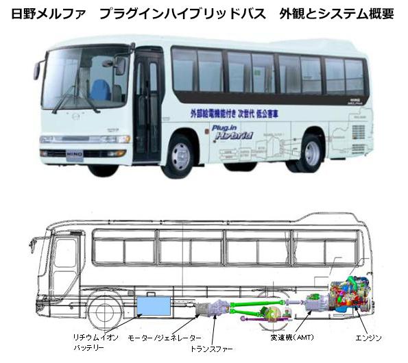 日野自動車、プラグインハイブリッドバスを開発 災害時の電力供給も