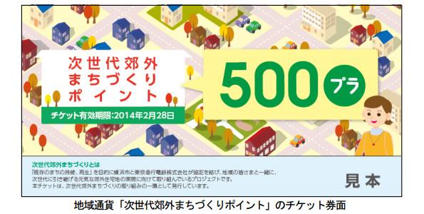 横浜市・東急電鉄、省エネを実施した家庭に地域通貨をプレゼント