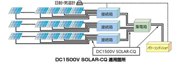 フジクラ、太陽光発電所向けの直流1500Vケーブルに新サイズ60mm2を追加