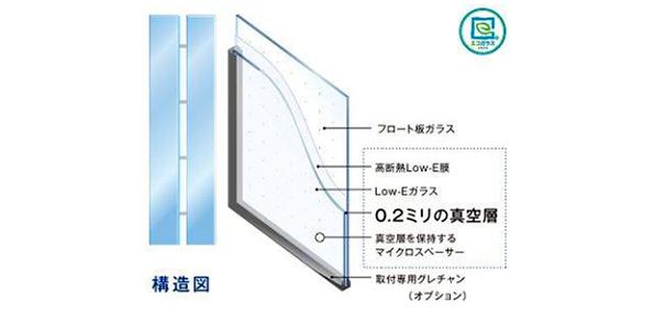 断熱効果4倍の真空ガラス「スペーシア」 需要増で生産能力増強