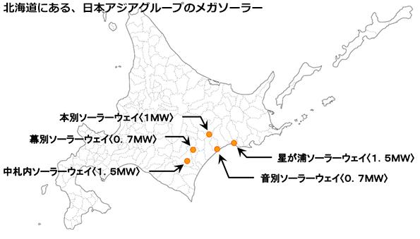 日本アジアグループ、北海道でメガソーラー新たに2件 東芝製太陽電池を採用