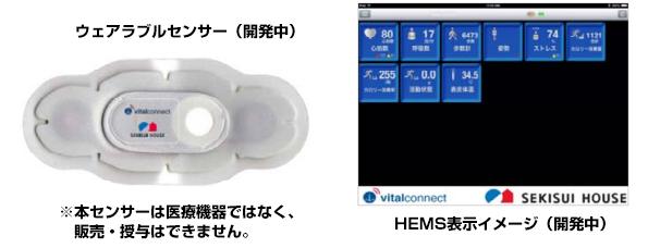 「身に着けるセンサー+対話型HEMS」で健康管理 積水ハウスが実験開始
