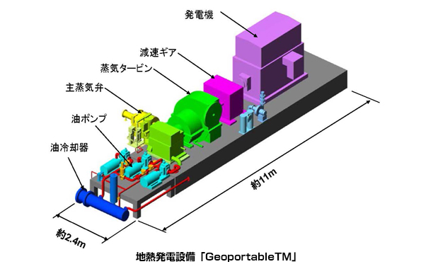 岐阜県の奥飛騨温泉で地熱発電 東芝・オリックスが開発、2015年に稼働予定