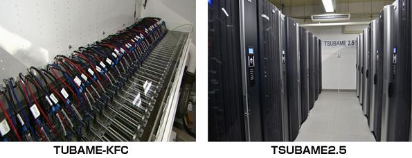 東工大のスパコン「TSUBAME-KFC」 省電力性能ランキングで世界1位