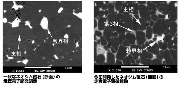 昭和電工、レアアース不使用の「ネオジム磁石用合金」量産を開始