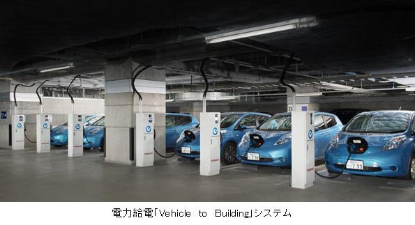 電気自動車からビルへの電力供給実験 ピーク電力約2.5%削減に成功