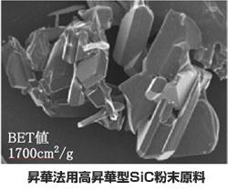 産総研、パワー半導体用単結晶の成長を2倍に向上する高純度SiC粉末原料を開発