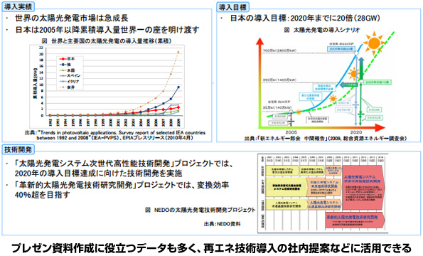 NEDOの再エネ技術白書、大幅改訂 資料作成に役立つデータ満載