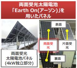 両面受光型の太陽電池、雪の反射光で発電量アップ ホタテも利用可能