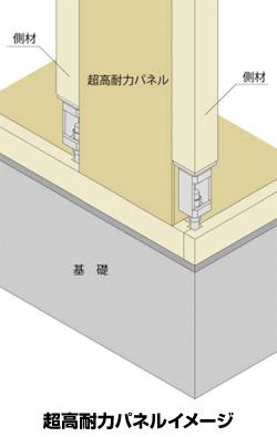 ミサワホームの超高耐力木質パネル 赤羽の4階建て集合住宅に採用