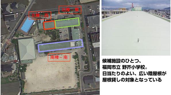 福岡市、太陽光発電の「屋根貸し」対象施設拡大 事業者募集中