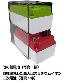 村田製作所、「ハイブリッド」リチウムイオン蓄電池モジュールを開発