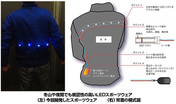 薄くフレキシブルな「LEDリボン」 光るスポーツウェアで夜間も安全