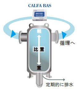 水より重い成分を何でも分離できる分離装置 砂ろ過器より節水・省エネ