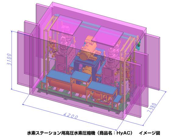 東京都練馬区に設置する水素ステーション、主要機器は神戸製鋼所製