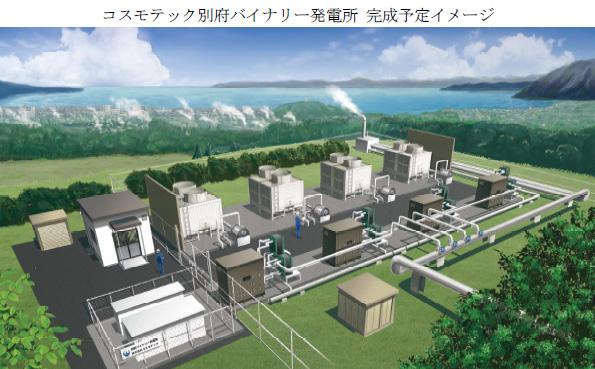 別府温泉の蒸気でバイナリー式地熱発電 FIT売電で年間1億円