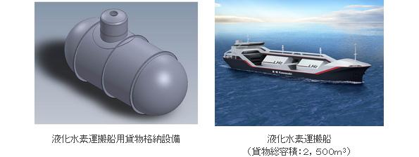 「水素タンカー」実現へ 世界初、川崎重工の格納設備が承認取得