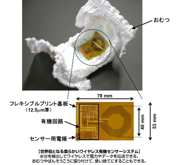 東大など、電源不要の柔らかい「水分検出センサー」開発 絆創膏やオムツに