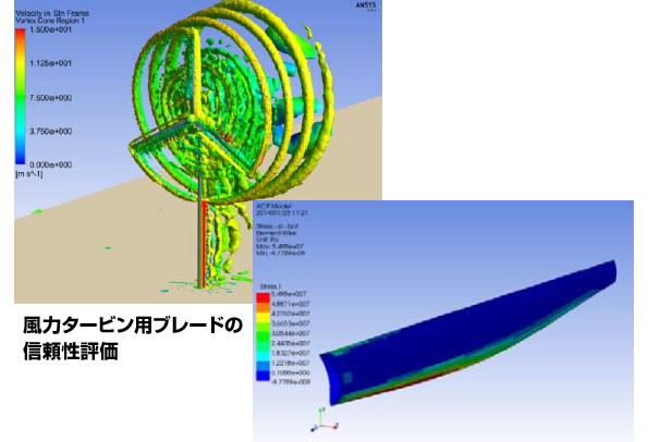 風力発電システム設計の最新解析ツール WIND EXPO 2014に出展