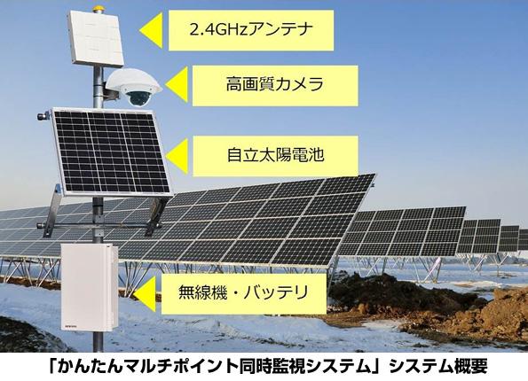 導入しやすいメガソーラーの簡易監視システム 導入費も3割削減