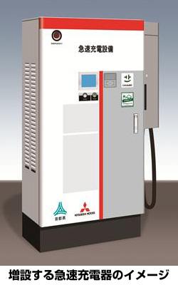 三菱自動車、首都高のパーキングエリアに急速充電器を追加設置
