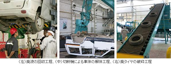 NEDOと豊田通商、中国で自動車のリサイクル率90%を実現