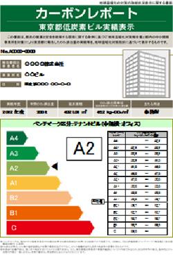 東京都、ビルの省エネレベルを見える化する新制度を6月に導入