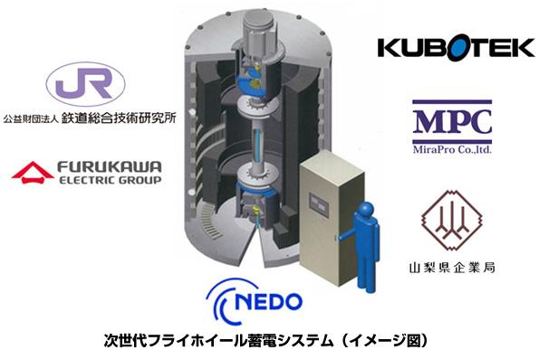 大容量蓄電システム用の高温超電導マグネットが完成 メガソーラー等との連係に期待