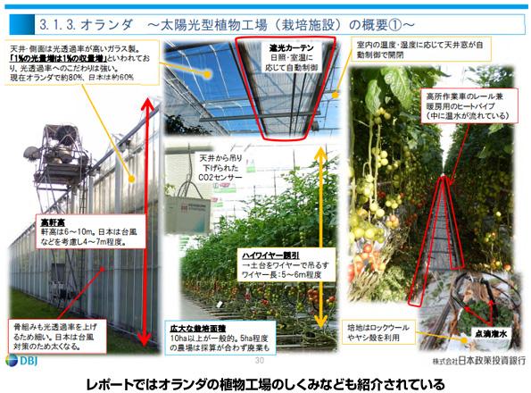 九州に農業問題を解決する「フードバレー」を DBJが植物工場を活用した提案