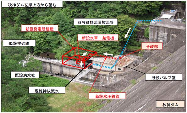 岐阜県でシーテック初の小水力発電 工期が短いダムの維持流量発電所