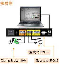 小規模データセンター向け電力監視システム発売 電源ケーブルに挟むだけ