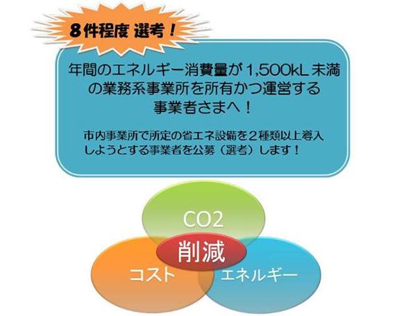堺市、蓄電池やBEMSを導入する事業所へ補助金 限定8社程度