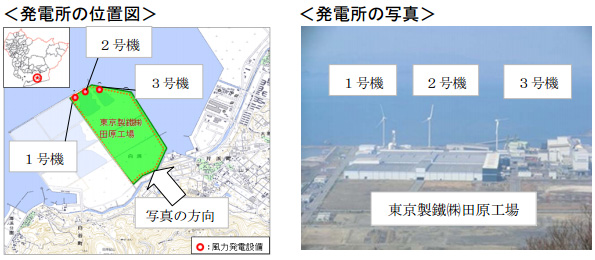 愛知県田原市の風力発電所、運転開始 関西電力グループ2カ所目