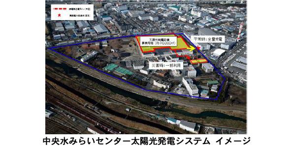 大阪府、下水処理センター3ヶ所でメガソーラー事業者募集