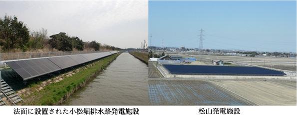 全国初、川の斜面にCIS薄膜太陽電池 発電以外のメリットも