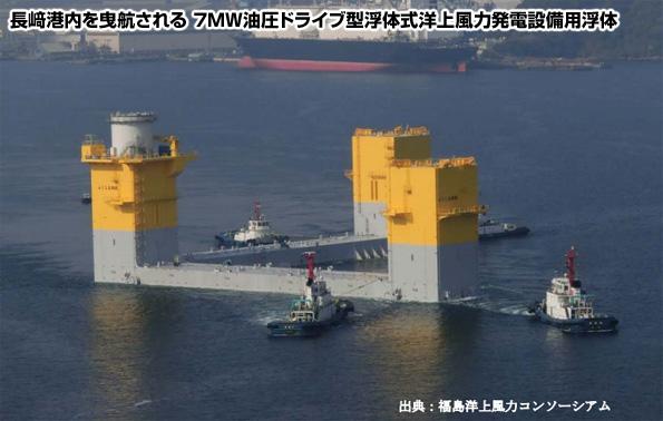 福島県沖の浮体式洋上風力発電、浮体1基の建造が完了 今年中に設置へ