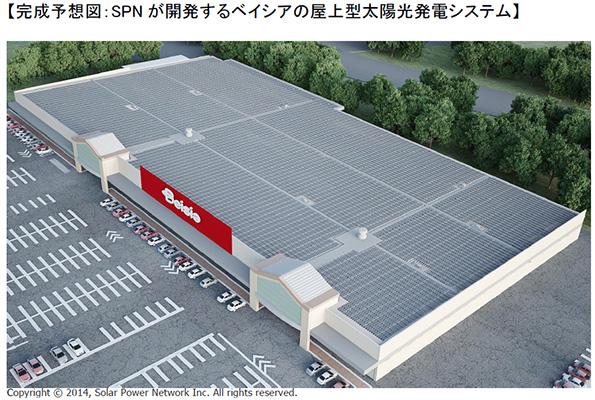 ショッピングセンター屋上で屋根借り太陽光発電 合計29MW