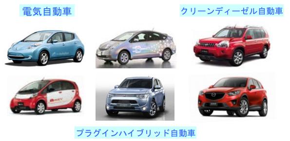 平成26年度のクリーンエネルギー自動車等導入促進補助金、受付スタート