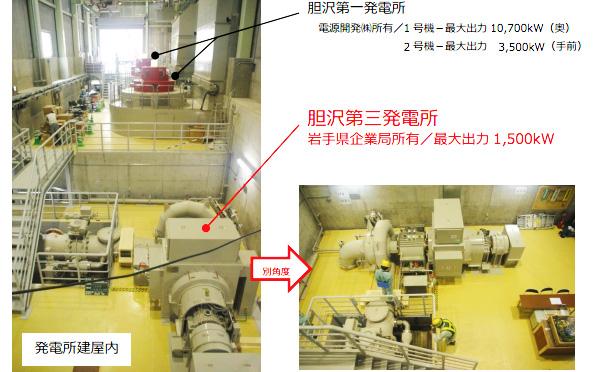 岩手県企業局、ダムの放流を利用した水力発電所を稼働 出力1500kW