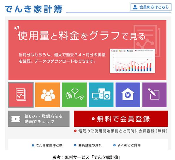 東京電力、ウェブ上で自宅の家電情報を一括管理できる新サービスを開始