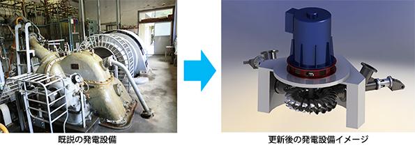 宮崎県の小水力発電所、「横軸」→「縦軸」への水車変更で出力50kWアップ