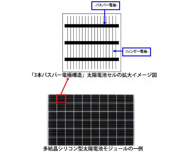 京セラ、ハンファQセルズジャパン社を太陽電池の特許侵害で訴訟