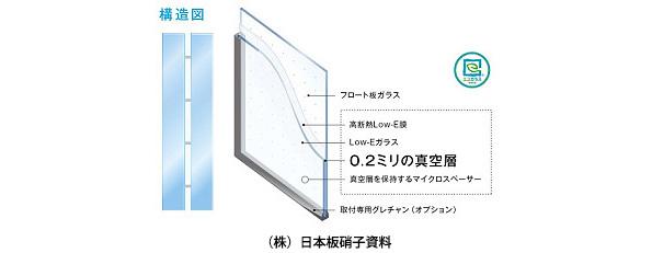 真空ガラスの国際標準化、日本板硝子の提案がISOで審議へ