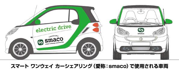 横浜でベンツを乗り捨てレンタル EVのワンウェイ型カーシェアリング開始