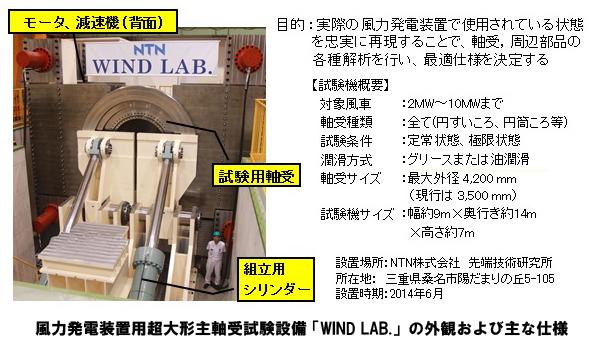 風力発電向け超大形軸受の試験設備が完成 外径約4.2mまで実物評価可能