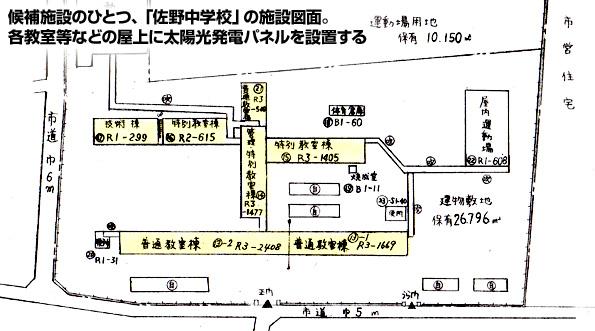 大阪府泉佐野市、市所有施設で屋根貸し太陽光発電 事業者の募集スタート